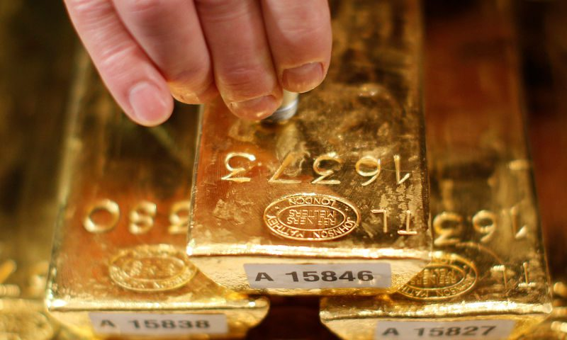 Gold edges up on concerns of delay in U.S.-China trade deal